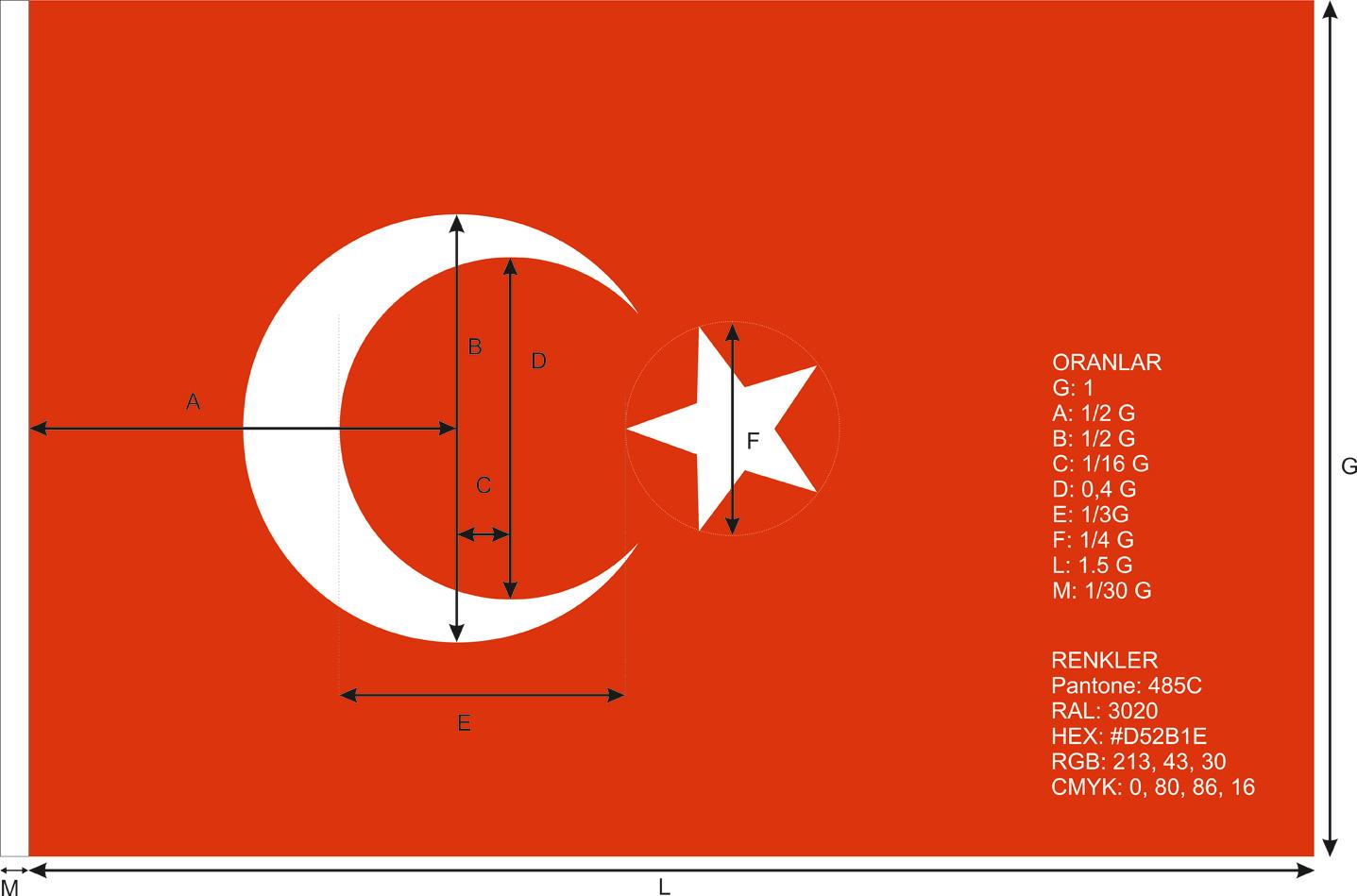 Türkiye, Türk Bayrağı, flag, ölçüler, oranlar, bayrak, bayrak rengi, türk,