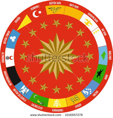 stock-vector-turkey-is-located-stars-in-the-presidential-pennant-they-represent-great-turkish-states-1016957278