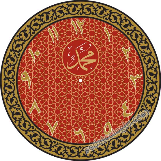 Clock_12 HZ MUHAMMED