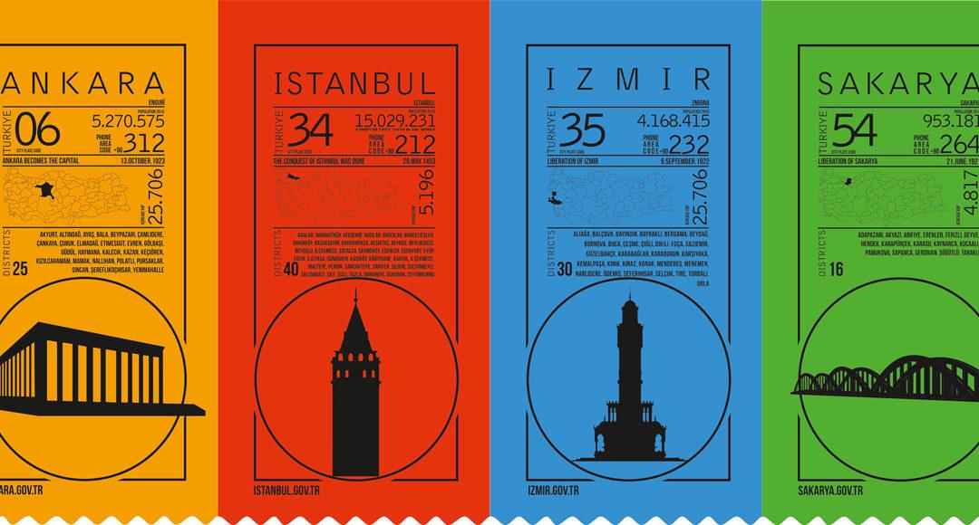 Şehirler Serisi İnfografik Pullar